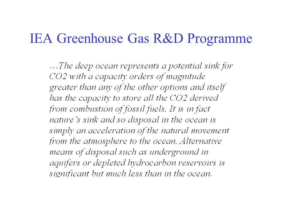IEA Greenhouse Gas R&D Programme