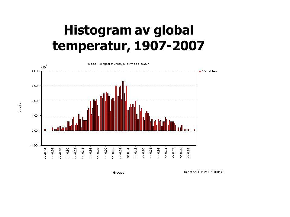 Global temperatur, rekonstruert fra 18 forskjellige tidsserier