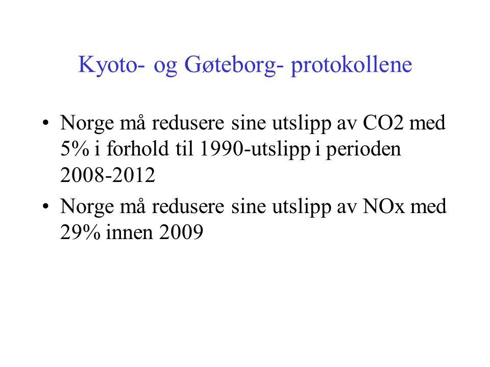 Økonomisk verdi For et gasskraftverk av Kollsnes størrelse vil det kunne produseres min.