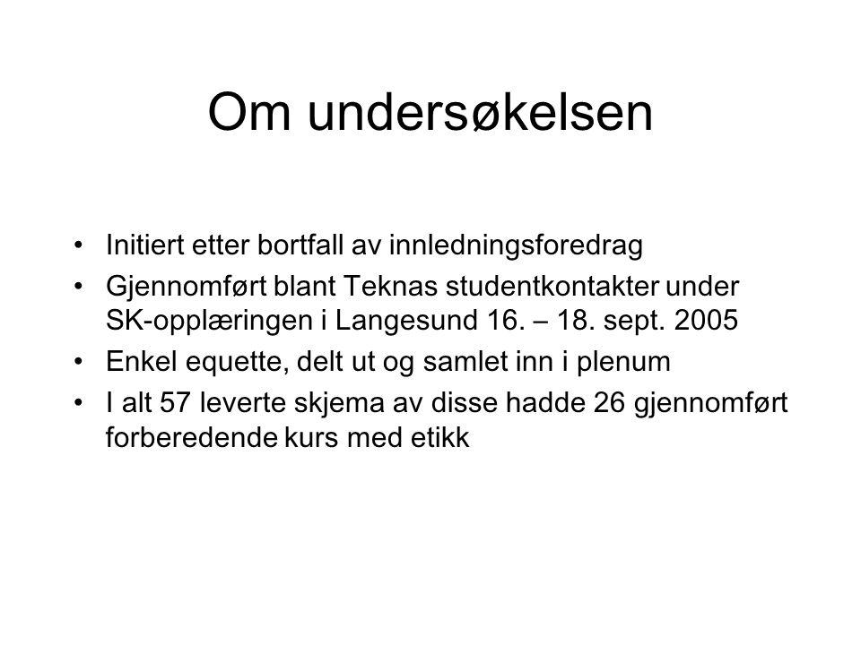 Om undersøkelsen •Initiert etter bortfall av innledningsforedrag •Gjennomført blant Teknas studentkontakter under SK-opplæringen i Langesund 16.