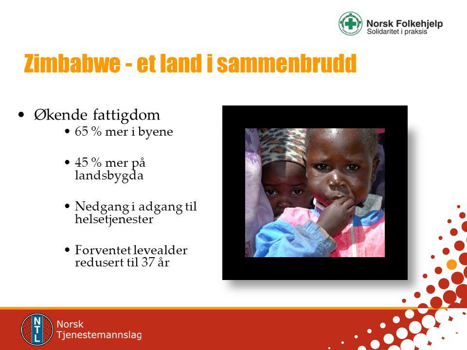 •Økende fattigdom •65 % mer i byene •45 % mer på landsbygda •Nedgang i adgang til helsetjenester •Forventet levealder redusert til 37 år Zimbabwe - et land i sammenbrudd