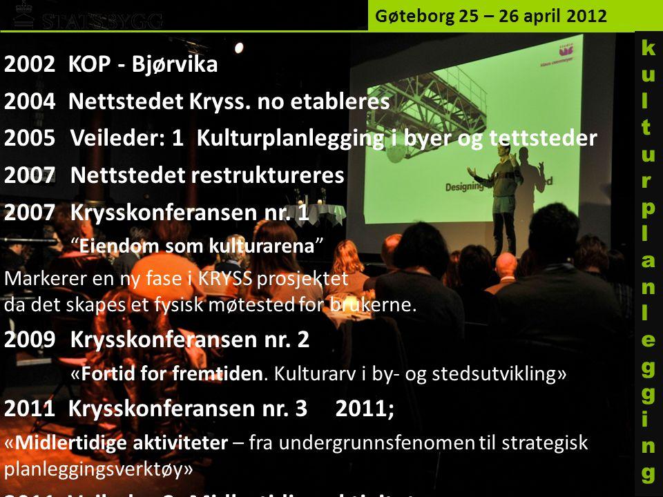2002 KOP - Bjørvika 2004 Nettstedet Kryss. no etableres 2005 Veileder: 1 Kulturplanlegging i byer og tettsteder 2007 Nettstedet restruktureres 2007 Kr