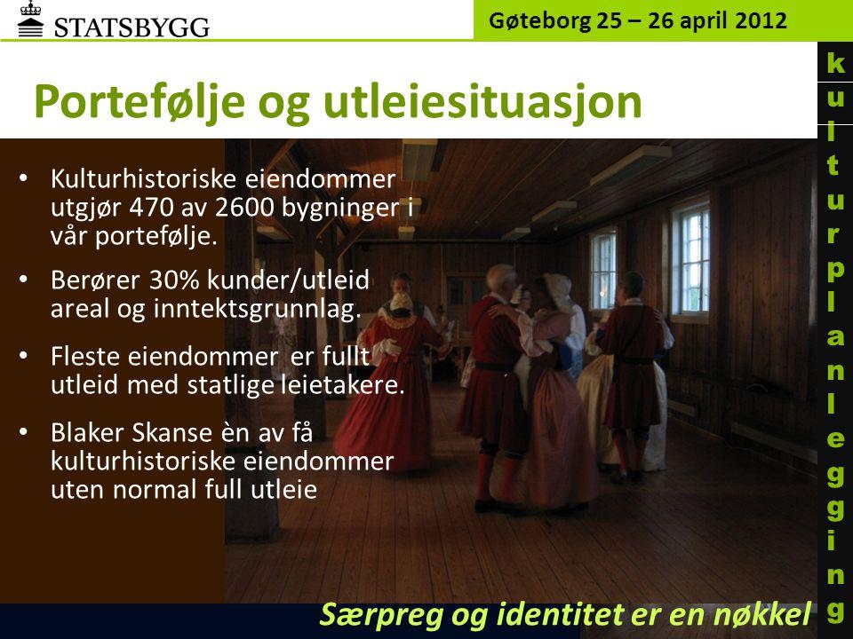 Gøteborg 25 – 26 april 2012 kulturplanleggingkulturplanlegging Portefølje og utleiesituasjon • Kulturhistoriske eiendommer utgjør 470 av 2600 bygninge