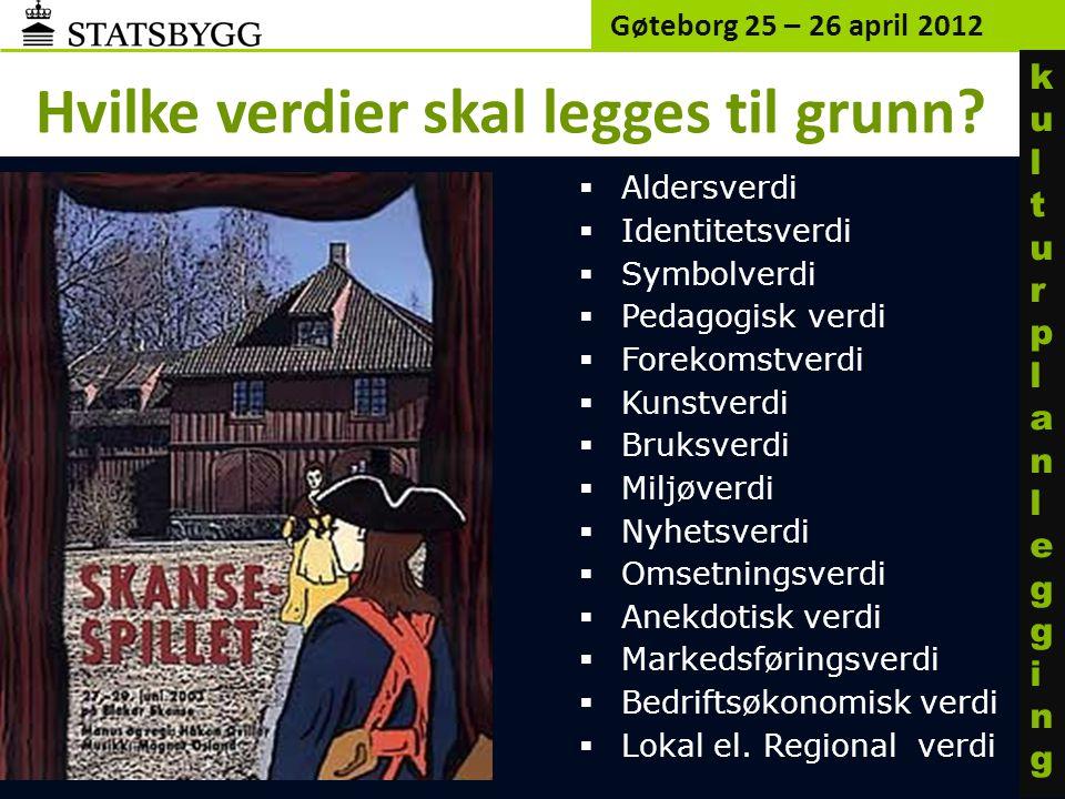 • Identitet Hvilke verdier skal legges til grunn? Gøteborg 25 – 26 april 2012 kulturplanleggingkulturplanlegging  Aldersverdi  Identitetsverdi  Sym