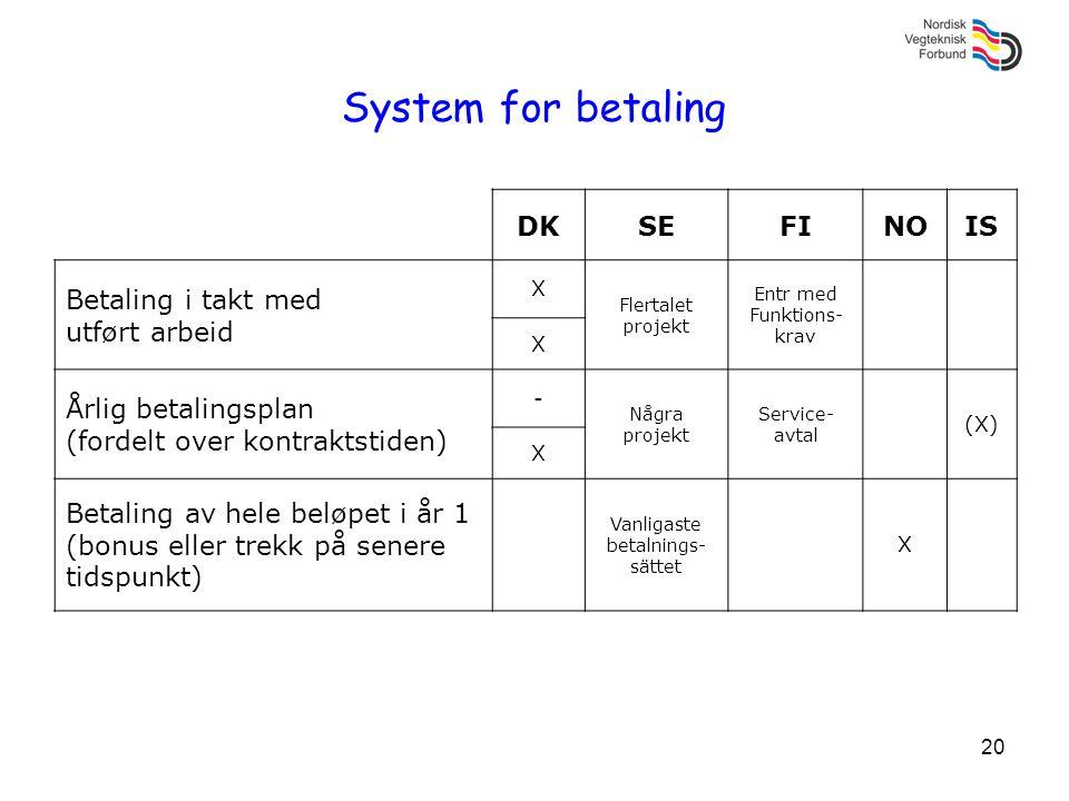 20 System for betaling DKSEFINOIS Betaling i takt med utført arbeid X Flertalet projekt Entr med Funktions- krav X Årlig betalingsplan (fordelt over k
