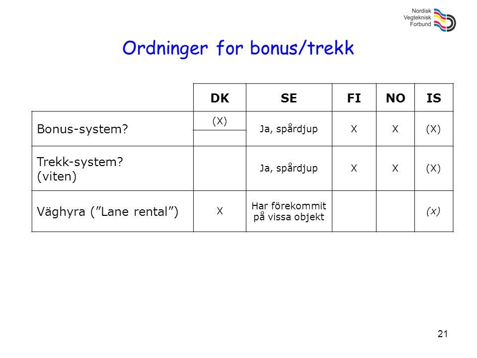 "21 Ordninger for bonus/trekk DKSEFINOIS Bonus-system? (X) Ja, spårdjupXX(X) Trekk-system? (viten) Ja, spårdjupXX(X) Väghyra (""Lane rental"") X Har före"