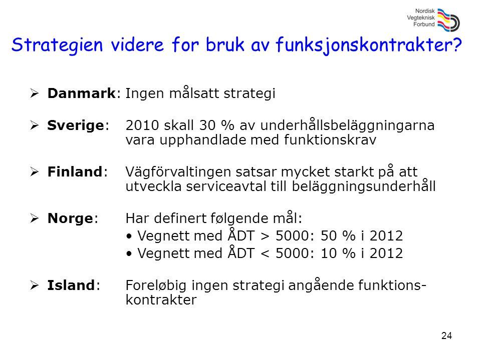 24 Strategien videre for bruk av funksjonskontrakter?  Danmark:Ingen målsatt strategi  Sverige:2010 skall 30 % av underhållsbeläggningarna vara upph