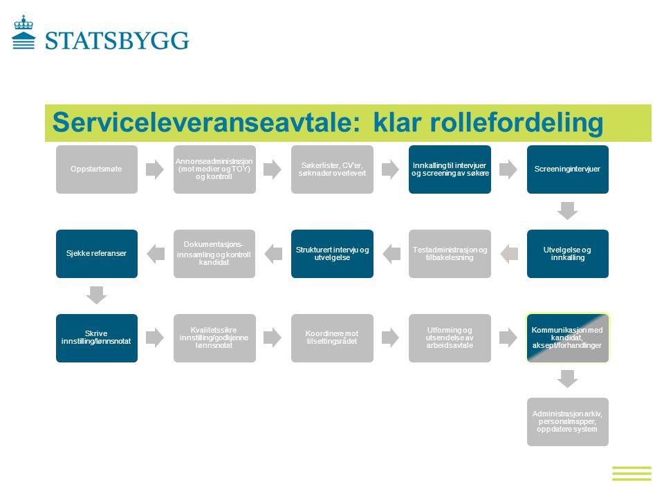 Serviceleveranseavtale: klar rollefordeling Oppstartsmøte Annonseadministrasjo n (mot medier og TOY) og kontroll Søkerlister, CV'er, søknader overleve