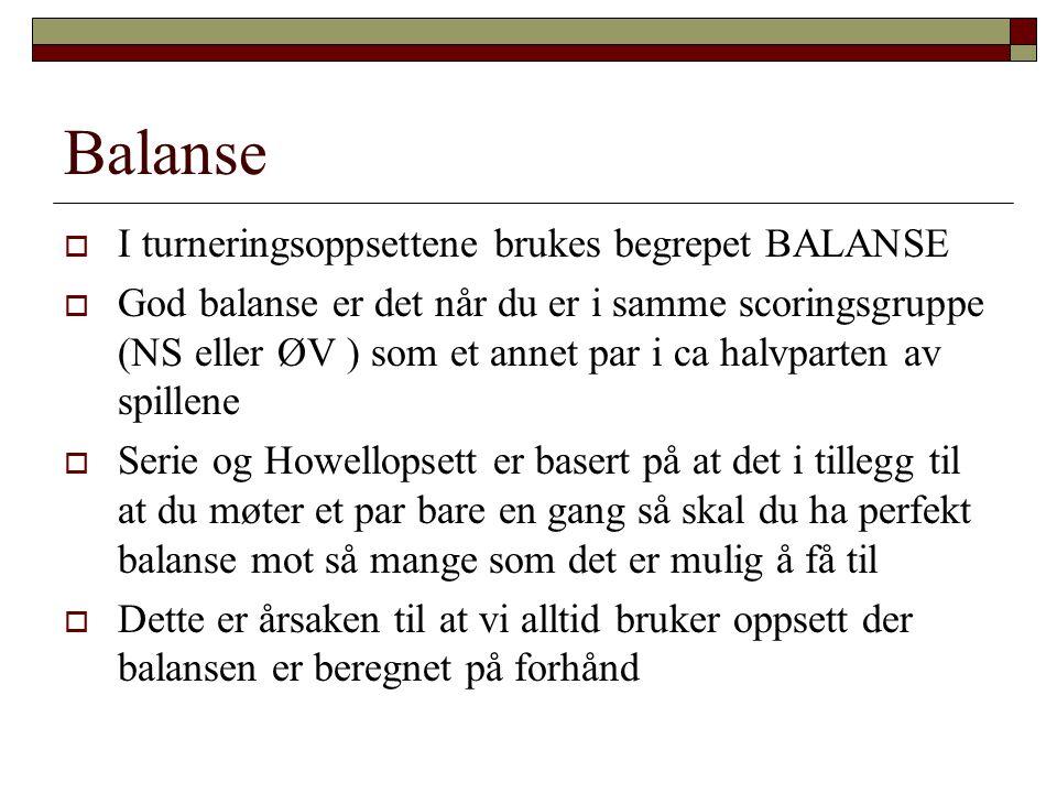 Balanse  I turneringsoppsettene brukes begrepet BALANSE  God balanse er det når du er i samme scoringsgruppe (NS eller ØV ) som et annet par i ca ha