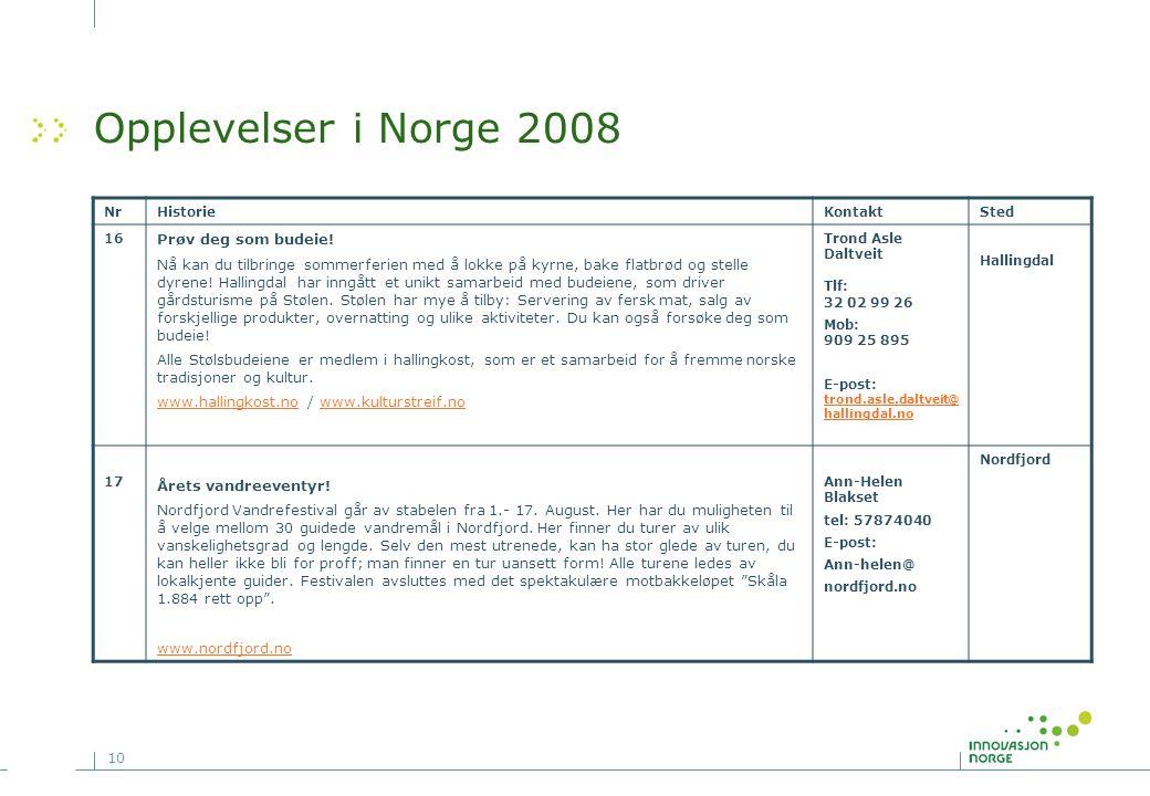 10 Opplevelser i Norge 2008 NrHistorieKontaktSted 16 Prøv deg som budeie! Nå kan du tilbringe sommerferien med å lokke på kyrne, bake flatbrød og stel