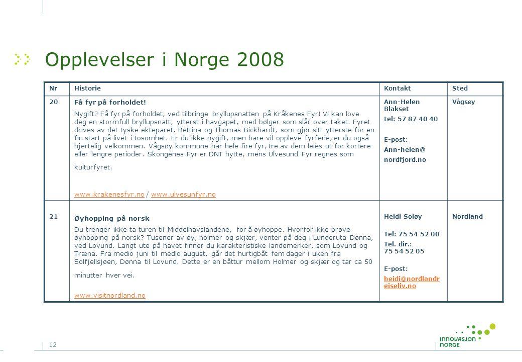 12 Opplevelser i Norge 2008 NrHistorieKontaktSted 20 Få fyr på forholdet! Nygift? Få fyr på forholdet, ved tilbringe bryllupsnatten på Kråkenes Fyr! V