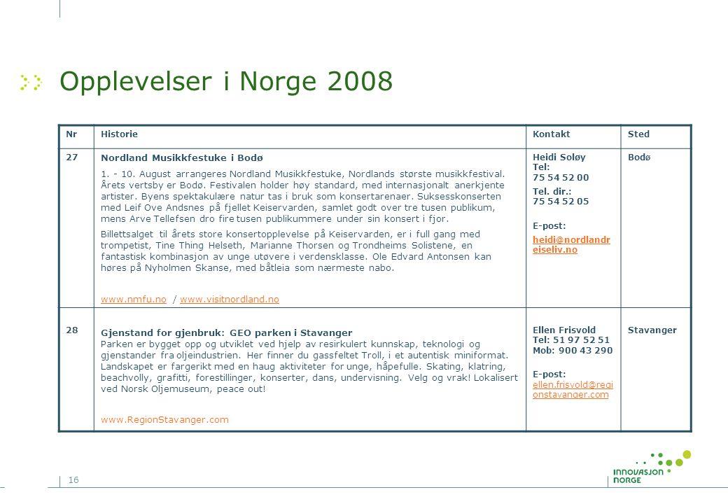 16 Opplevelser i Norge 2008 NrHistorieKontaktSted 27 Nordland Musikkfestuke i Bodø 1. - 10. August arrangeres Nordland Musikkfestuke, Nordlands størst