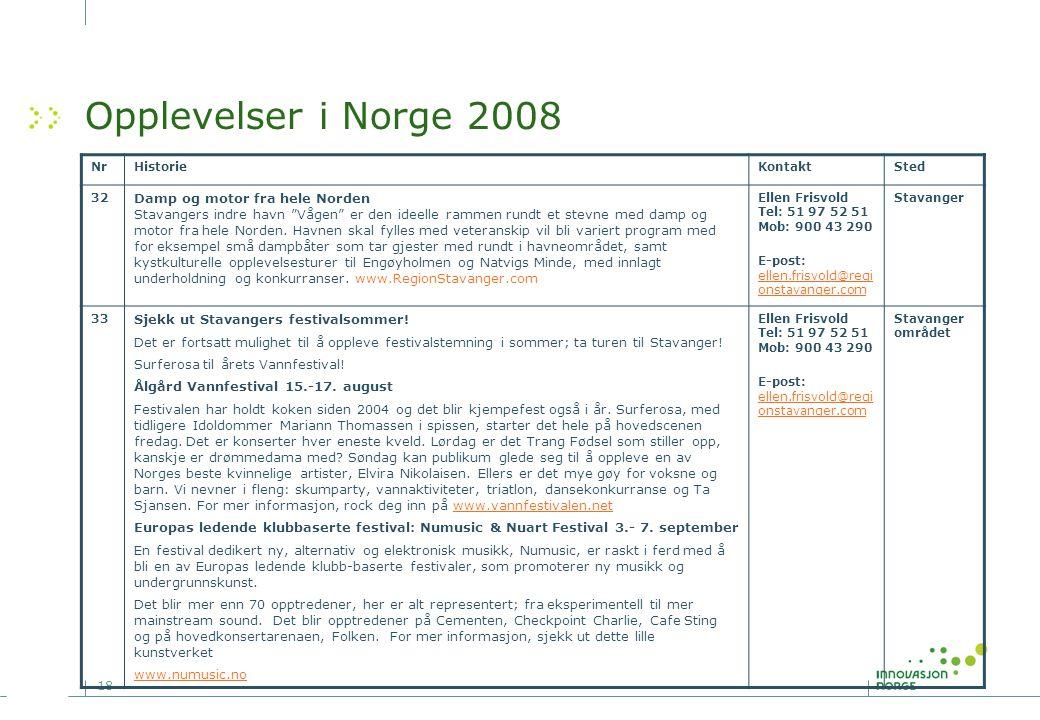 """18 Opplevelser i Norge 2008 NrHistorieKontaktSted 32 Damp og motor fra hele Norden Stavangers indre havn """"Vågen"""" er den ideelle rammen rundt et stevne"""