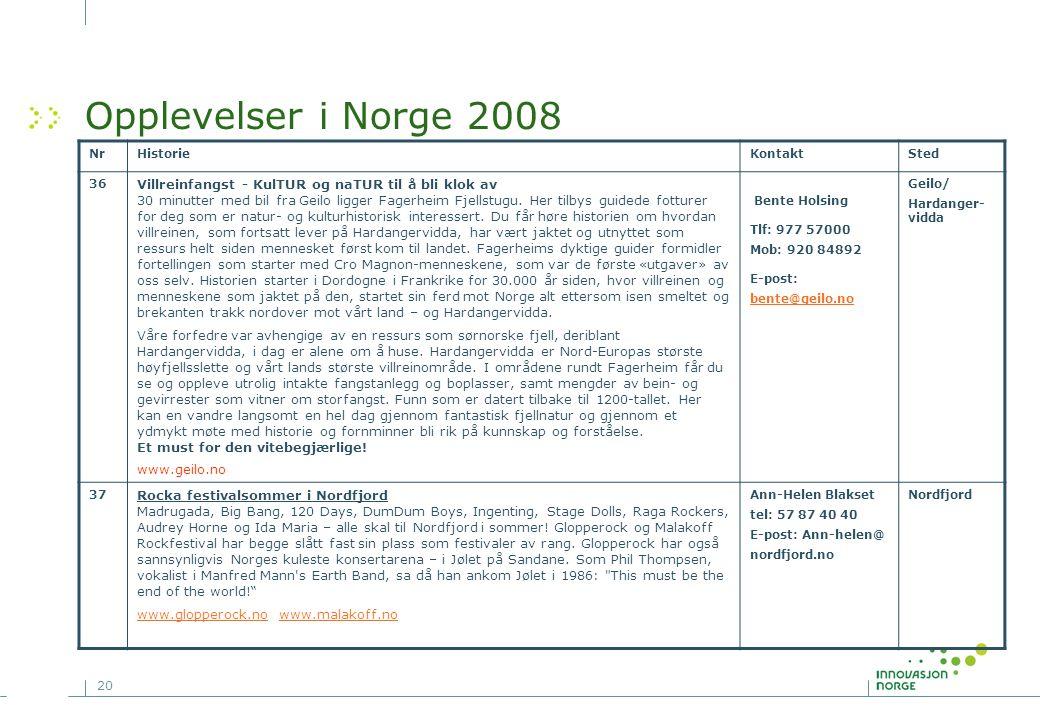 20 Opplevelser i Norge 2008 NrHistorieKontaktSted 36 Villreinfangst - KulTUR og naTUR til å bli klok av 30 minutter med bil fra Geilo ligger Fagerheim