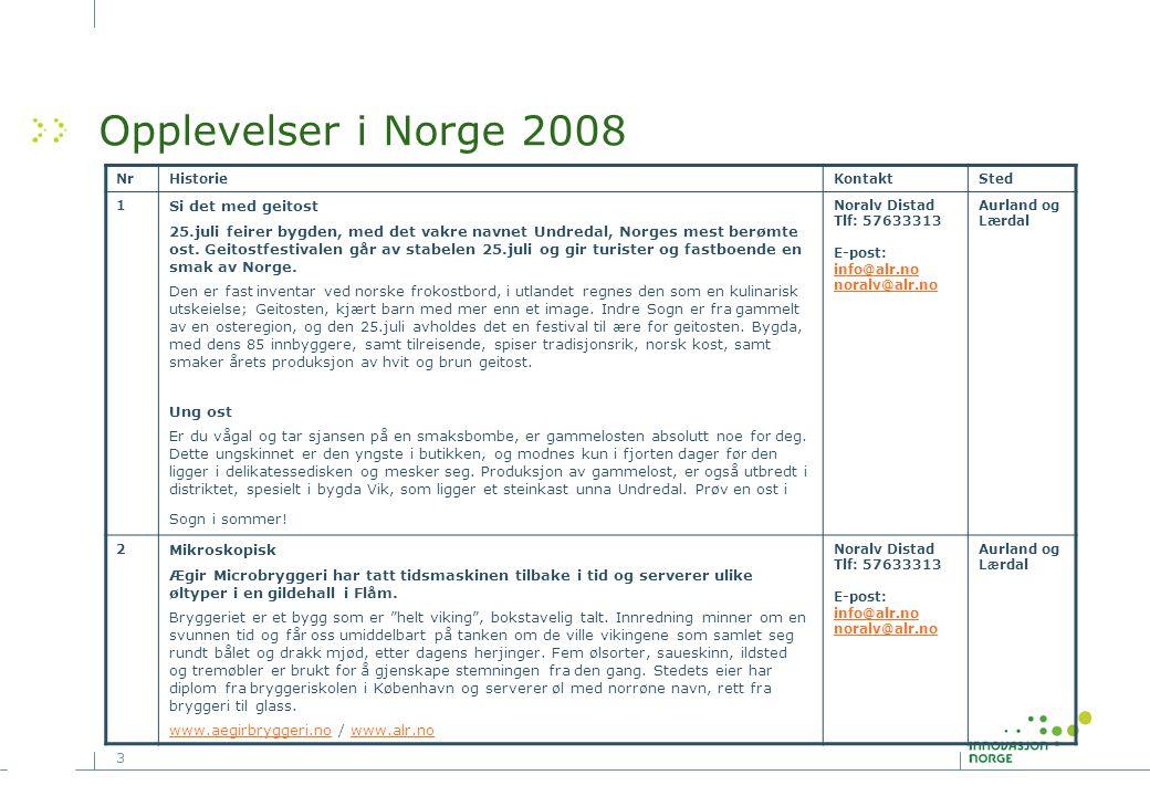 3 Opplevelser i Norge 2008 NrHistorieKontaktSted 1 Si det med geitost 25.juli feirer bygden, med det vakre navnet Undredal, Norges mest berømte ost. G