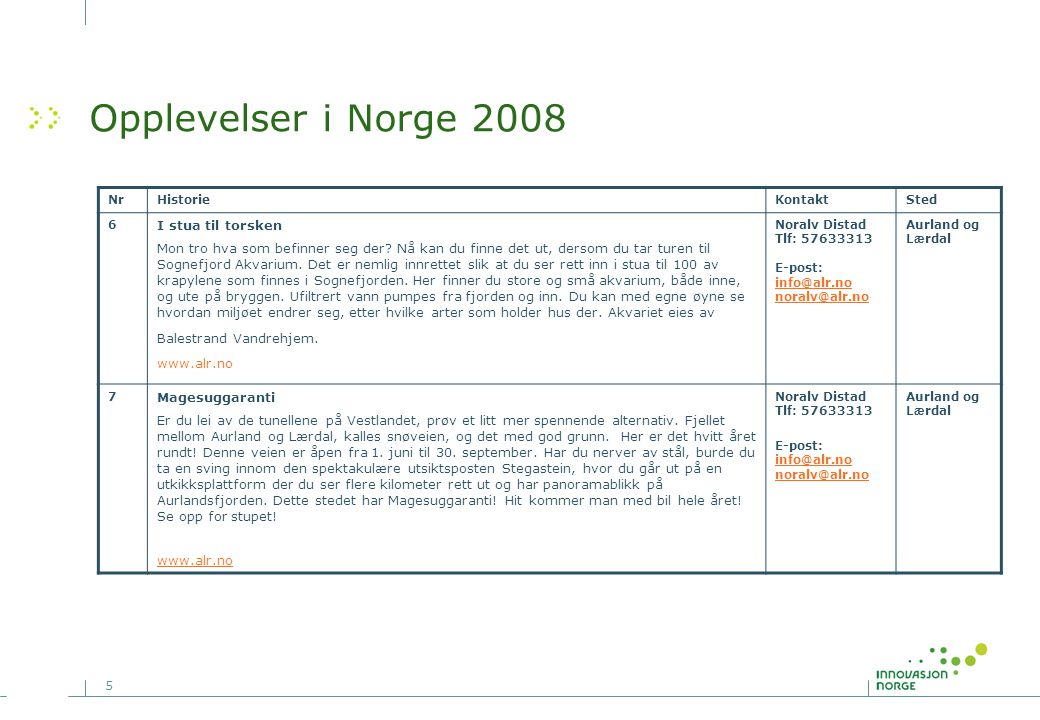 5 Opplevelser i Norge 2008 NrHistorieKontaktSted 6 I stua til torsken Mon tro hva som befinner seg der? Nå kan du finne det ut, dersom du tar turen ti