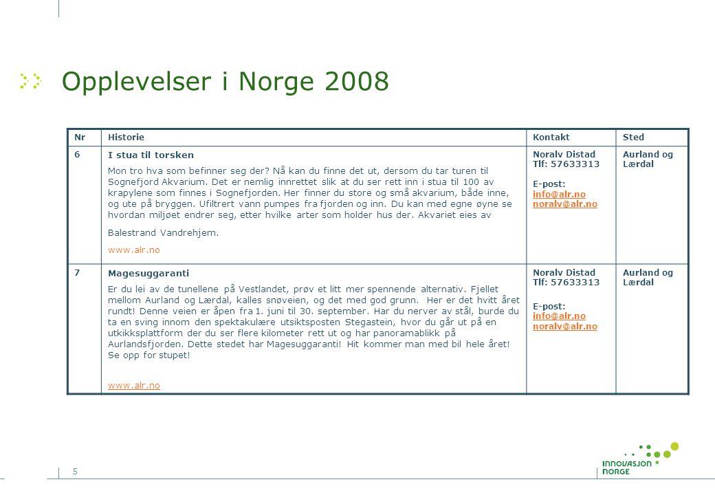 6 Opplevelser i Norge 2008 NrHistorieKontaktSted 8 Base Camp på Bergens Torg Juni 2008 åpnet Base Camp på Bergens Torg.