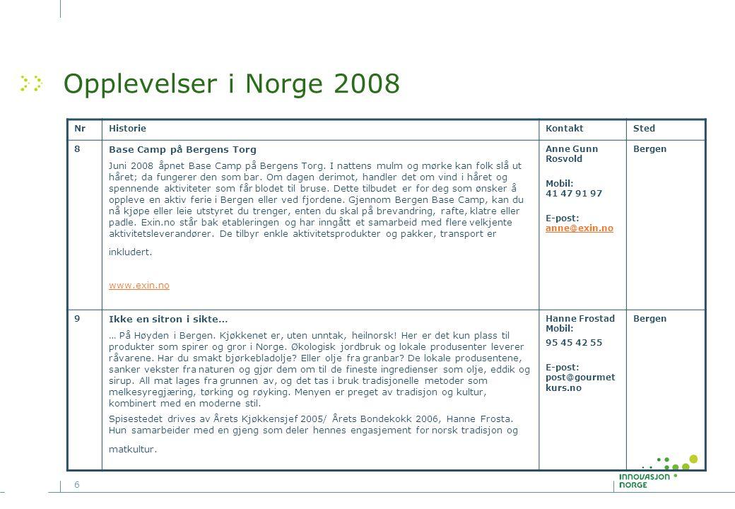 6 Opplevelser i Norge 2008 NrHistorieKontaktSted 8 Base Camp på Bergens Torg Juni 2008 åpnet Base Camp på Bergens Torg. I nattens mulm og mørke kan fo