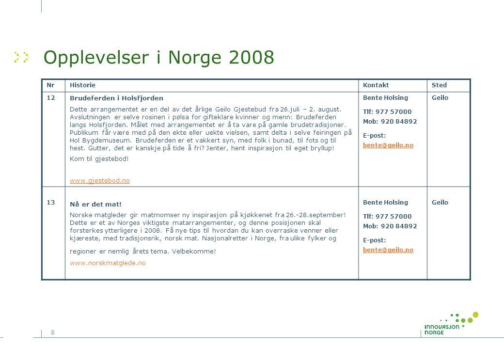 8 Opplevelser i Norge 2008 NrHistorieKontaktSted 12 Brudeferden i Holsfjorden Dette arrangementet er en del av det årlige Geilo Gjestebud fra 26.juli