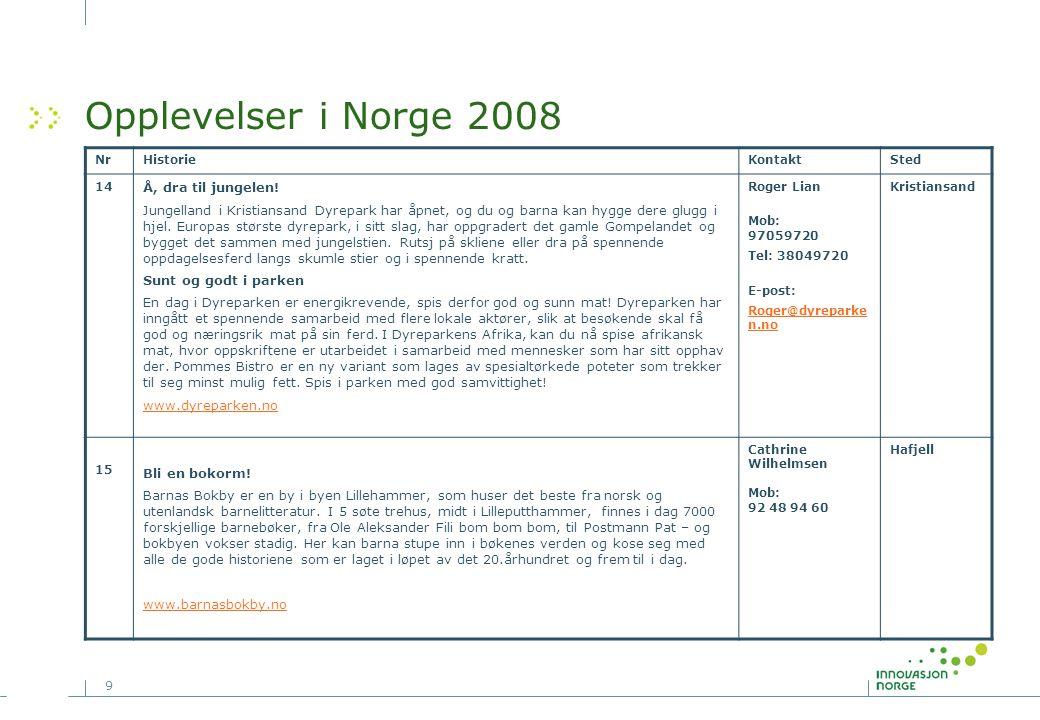 9 Opplevelser i Norge 2008 NrHistorieKontaktSted 14 Å, dra til jungelen! Jungelland i Kristiansand Dyrepark har åpnet, og du og barna kan hygge dere g