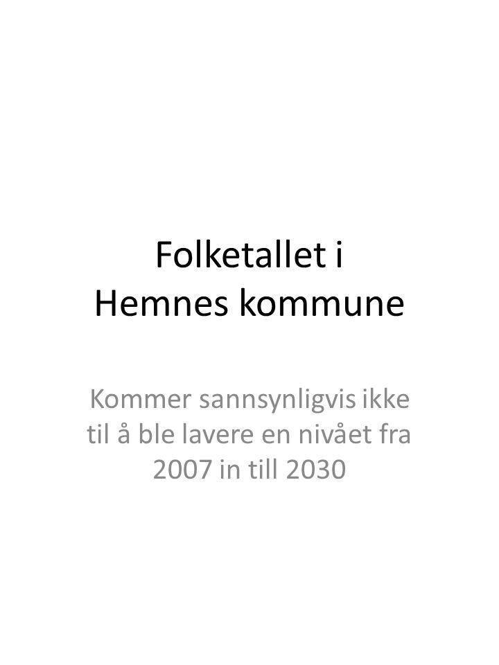 Folketallet i Hemnes kommune Kommer sannsynligvis ikke til å ble lavere en nivået fra 2007 in till 2030