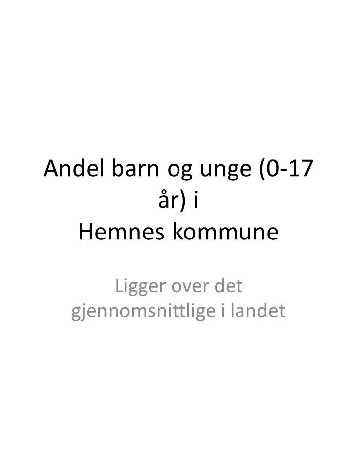 Andel barn og unge (0-17 år) i Hemnes kommune Ligger over det gjennomsnittlige i landet