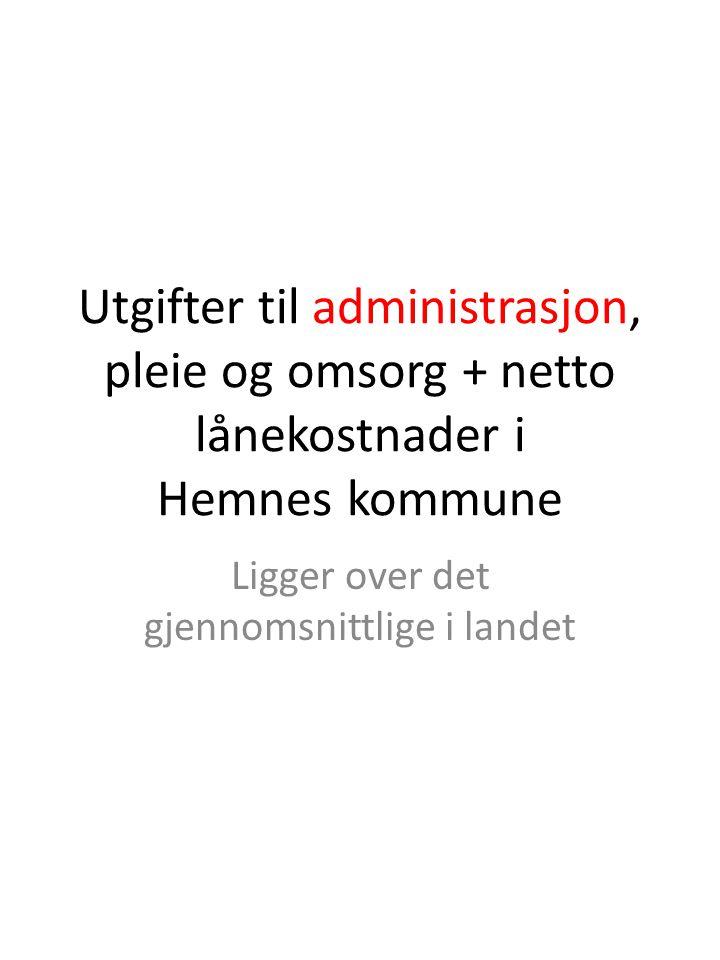 Utgifter til administrasjon, pleie og omsorg + netto lånekostnader i Hemnes kommune Ligger over det gjennomsnittlige i landet