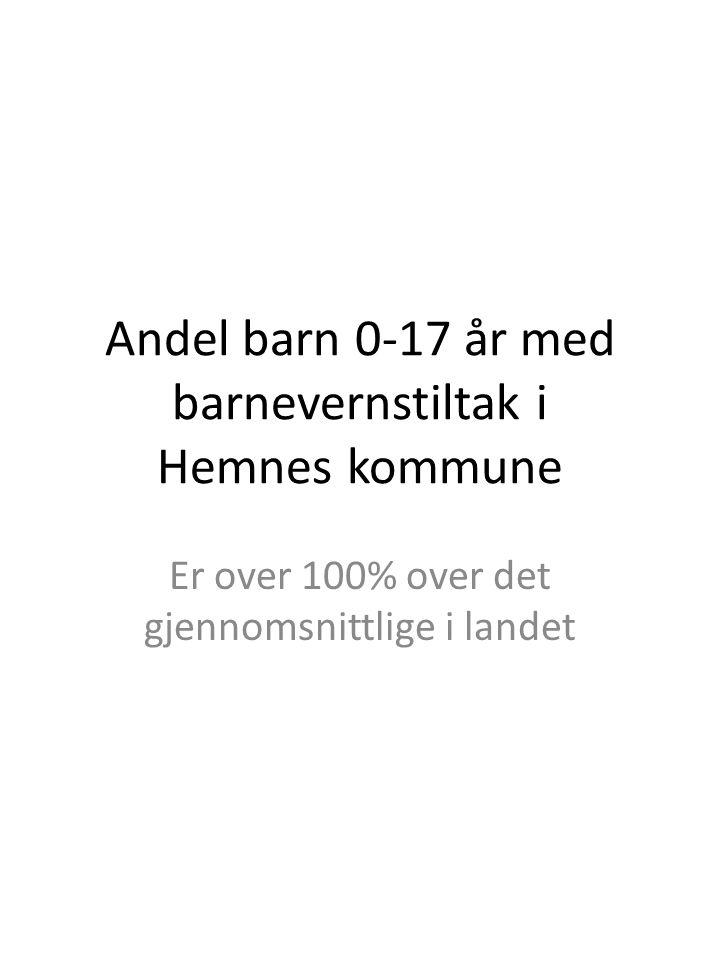 Andel barn 0-17 år med barnevernstiltak i Hemnes kommune Er over 100% over det gjennomsnittlige i landet