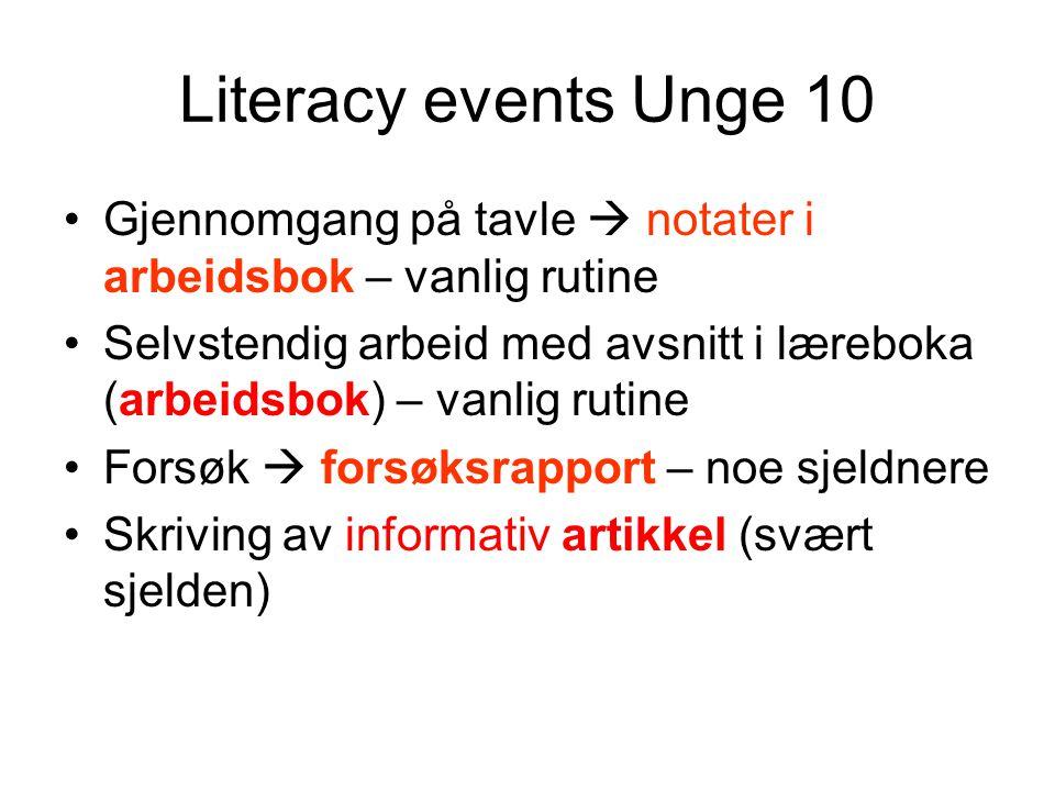 Literacy events Unge 10 •Gjennomgang på tavle  notater i arbeidsbok – vanlig rutine •Selvstendig arbeid med avsnitt i læreboka (arbeidsbok) – vanlig