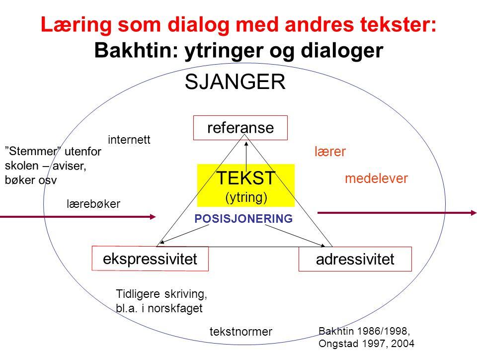 Læring som dialog med andres tekster: Bakhtin: ytringer og dialoger SJANGER TEKST (ytring) adressivitet medelever referanse ekspressivitet Bakhtin 198