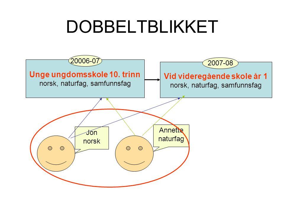 Tre studier 1.Om å skrive forsøksrapport trinn 10 (Lykknes & Smidt 2008) 2.Om skrive i arbeidsbok trinn 10 (Lykknes & Smidt 2009) 3.Om å skrive artikkel trinn 10 og trinn 11 (1.