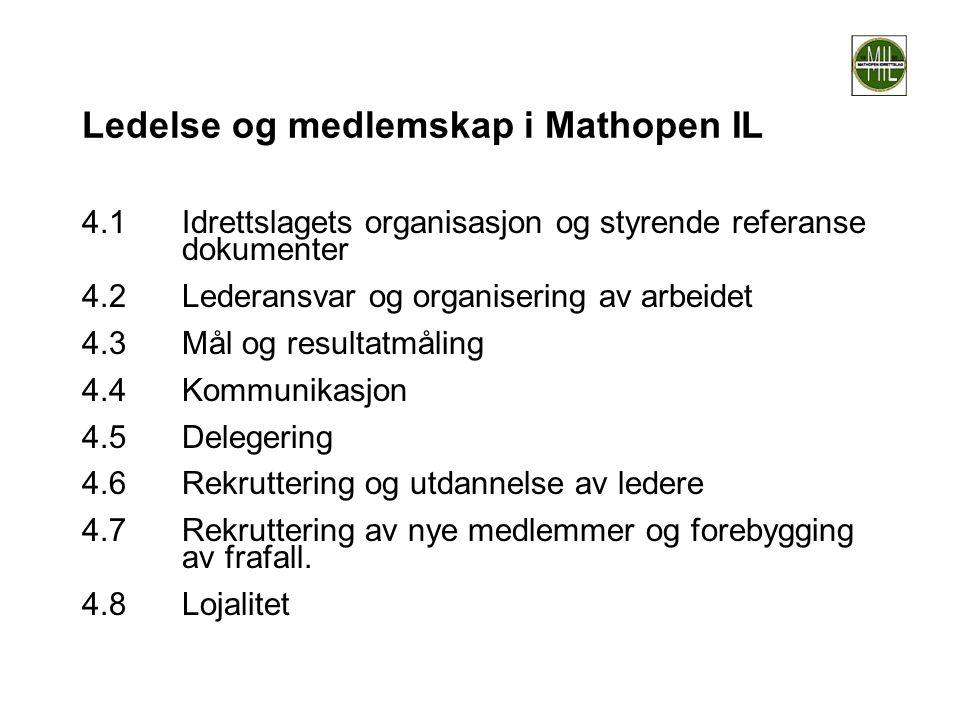 Ledelse og medlemskap i Mathopen IL 4.1Idrettslagets organisasjon og styrende referanse dokumenter 4.2Lederansvar og organisering av arbeidet 4.3Mål o