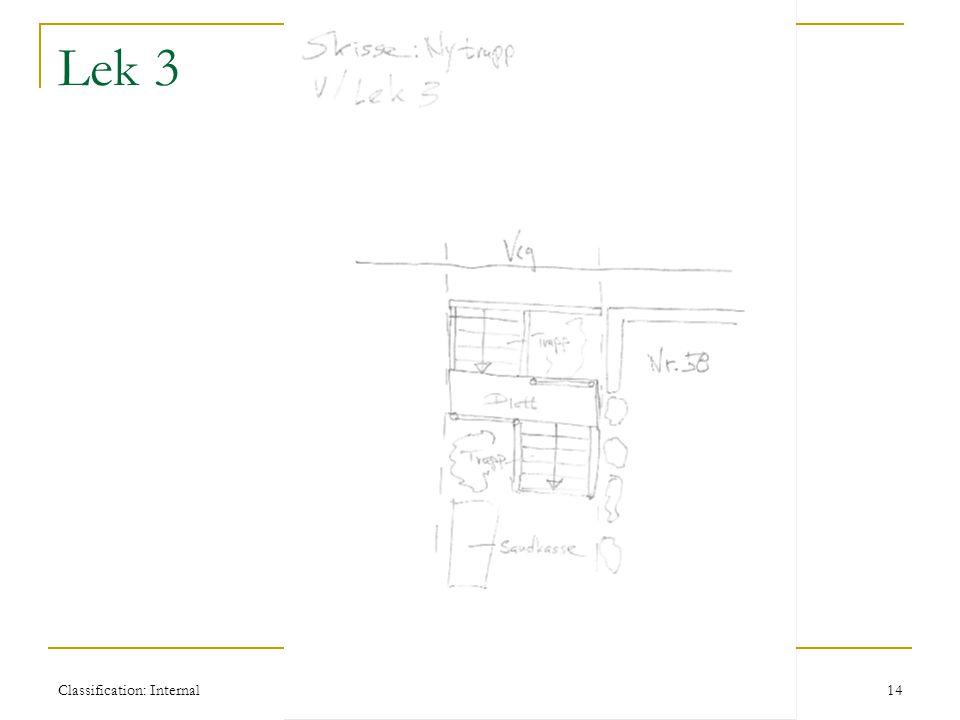 Classification: Internal14 Lek 3