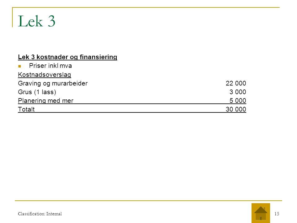 Classification: Internal15 Lek 3 Lek 3 kostnader og finansiering  Priser inkl mva Kostnadsoverslag Graving og murarbeider 22 000 Grus (1 lass) 3 000