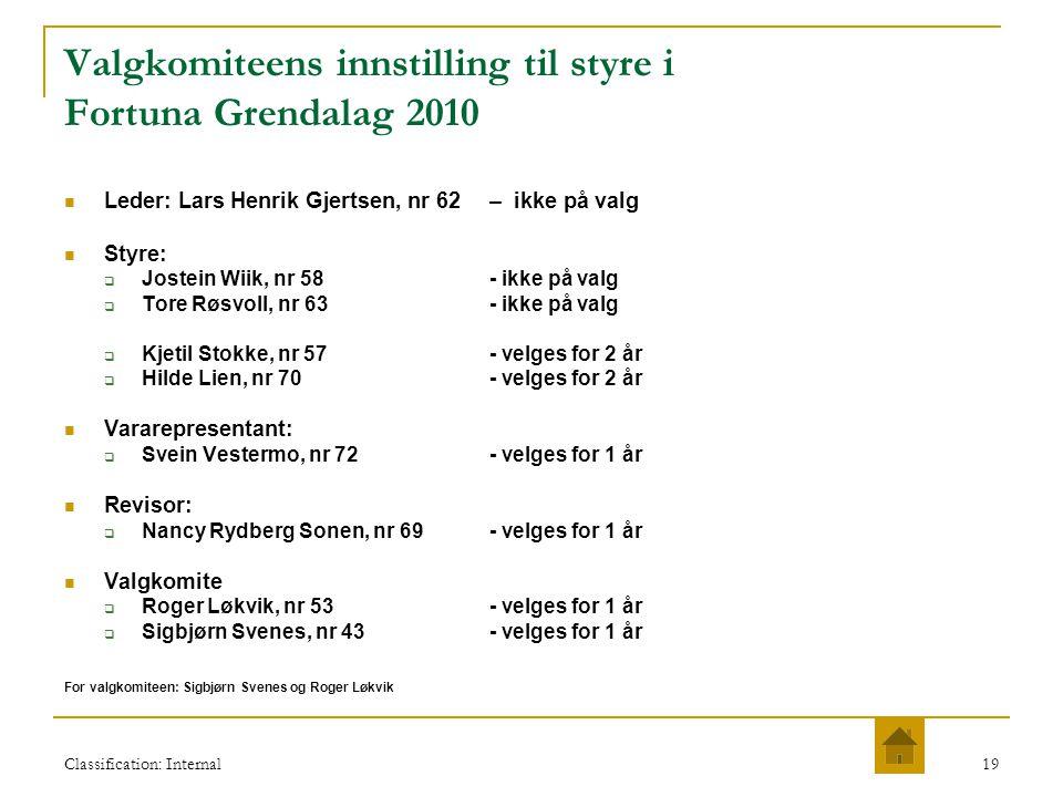 Classification: Internal19 Valgkomiteens innstilling til styre i Fortuna Grendalag 2010  Leder: Lars Henrik Gjertsen, nr 62 – ikke på valg  Styre: 