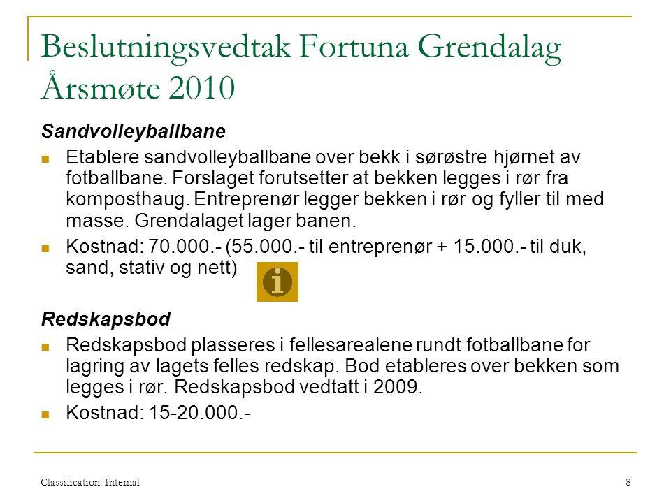 Classification: Internal8 Beslutningsvedtak Fortuna Grendalag Årsmøte 2010 Sandvolleyballbane  Etablere sandvolleyballbane over bekk i sørøstre hjørn