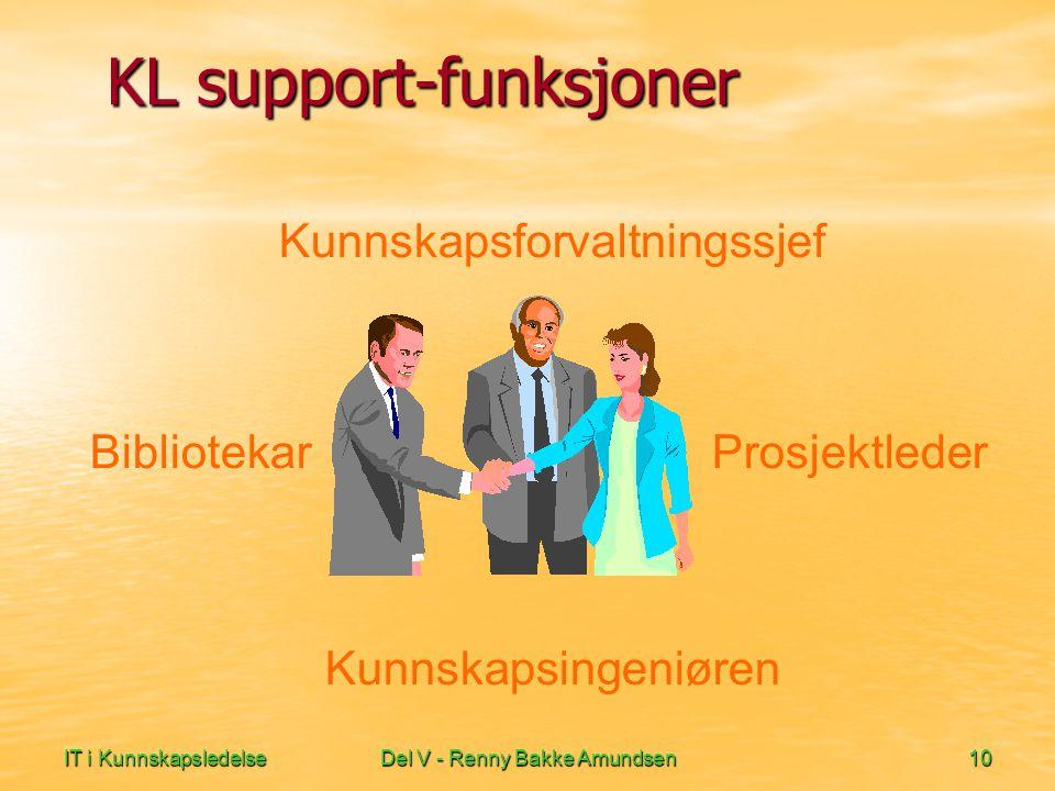IT i KunnskapsledelseDel V - Renny Bakke Amundsen10 KL support-funksjoner Kunnskapsforvaltningssjef Bibliotekar Prosjektleder Kunnskapsingeniøren