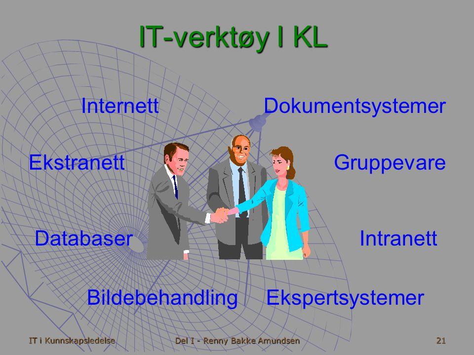 IT i Kunnskapsledelse Del I - Renny Bakke Amundsen 21 IT-verktøy I KL Internett Dokumentsystemer Ekstranett Gruppevare Databaser Intranett Bildebehandling Ekspertsystemer