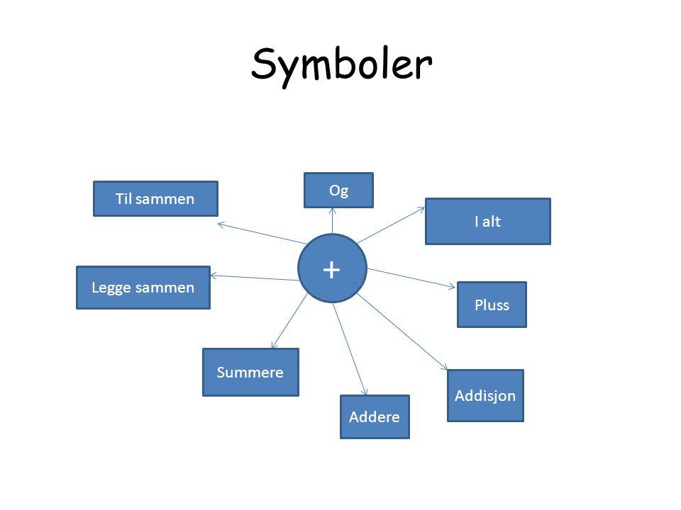 Symboler + Addisjon Pluss Addere Summere Legge sammen Til sammen I alt Og