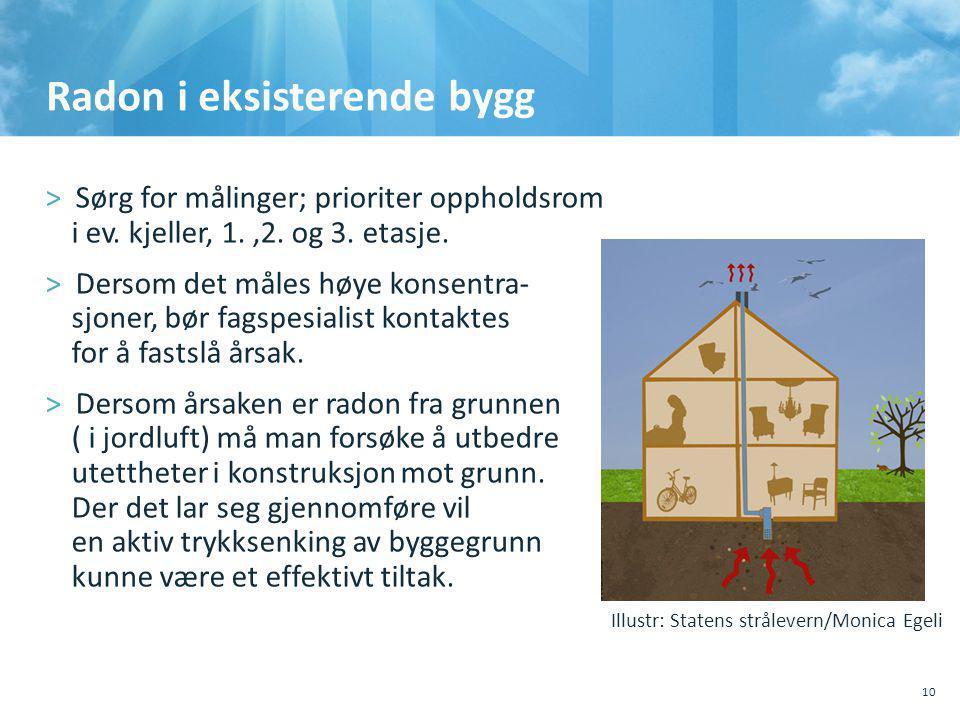 Radon i eksisterende bygg >Sørg for målinger; prioriter oppholdsrom i ev.