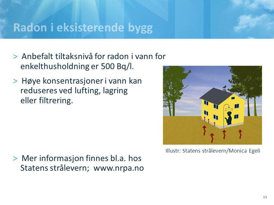 Radon i eksisterende bygg >Anbefalt tiltaksnivå for radon i vann for enkelthusholdning er 500 Bq/l.