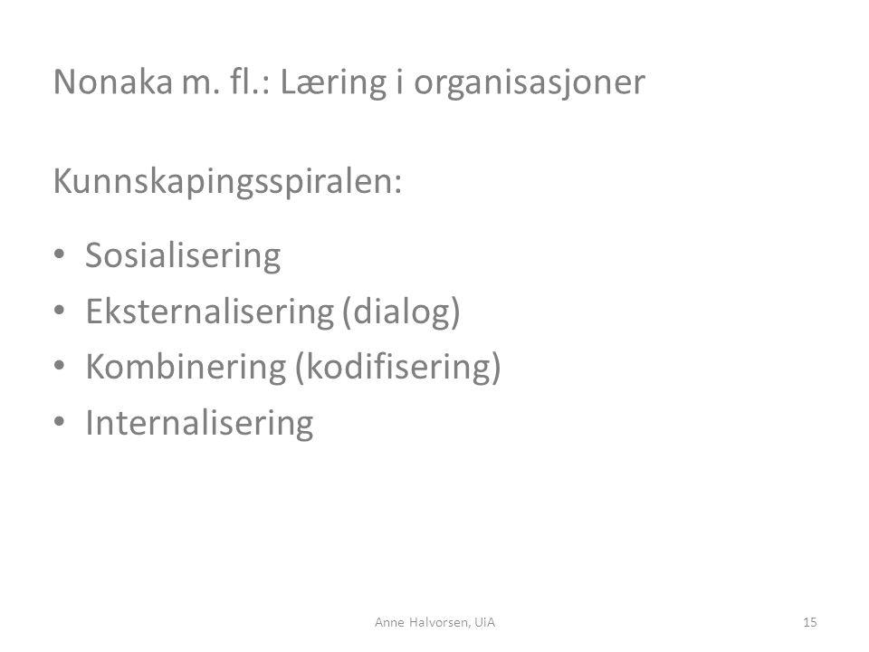 Nonaka m. fl.: Læring i organisasjoner Kunnskapingsspiralen: • Sosialisering • Eksternalisering (dialog) • Kombinering (kodifisering) • Internaliserin