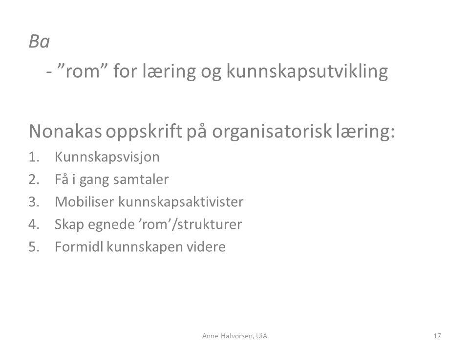 """Ba - """"rom"""" for læring og kunnskapsutvikling Nonakas oppskrift på organisatorisk læring: 1.Kunnskapsvisjon 2.Få i gang samtaler 3.Mobiliser kunnskapsak"""