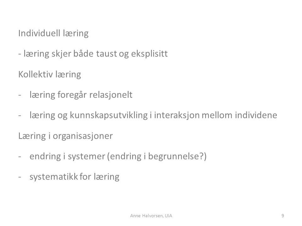 Læring i organisasjoner Argyris og Schön (1978): -organisatorisk læring = kollektiv læring A&S Handlingsteori: • Uttalt teori • Bruksteori 10Anne Halvorsen, UiA
