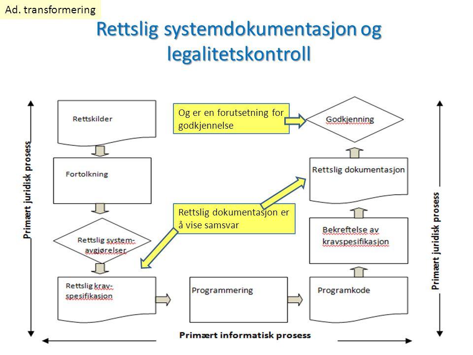 Rettslig dokumentasjon er å vise samsvar Og er en forutsetning for godkjennelse Rettslig systemdokumentasjon og legalitetskontroll Ad.