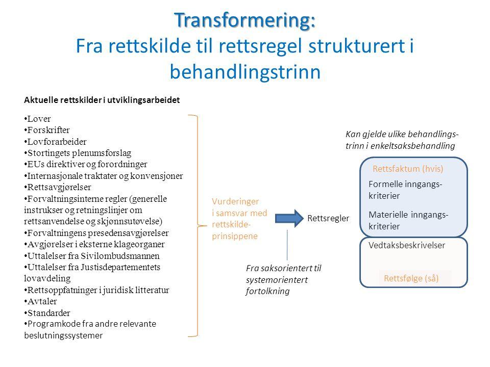 Transformering: Transformering: Fra rettskilde til rettsregel strukturert i behandlingstrinn Aktuelle rettskilder i utviklingsarbeidet • Lover • Forskrifter • Lovforarbeider • Stortingets plenumsforslag • EUs direktiver og forordninger • Internasjonale traktater og konvensjoner • Rettsavgjørelser • Forvaltningsinterne regler (generelle instrukser og retningslinjer om rettsanvendelse og skjønnsutøvelse) • Forvaltningens presedensavgjørelser • Avgjørelser i eksterne klageorganer • Uttalelser fra Sivilombudsmannen • Uttalelser fra Justisdepartementets lovavdeling • Rettsoppfatninger i juridisk litteratur • Avtaler • Standarder • Programkode fra andre relevante beslutningssystemer Vurderinger i samsvar med rettskilde- prinsippene Rettsregler Kan gjelde ulike behandlings- trinn i enkeltsaksbehandling Formelle inngangs- kriterier Materielle inngangs- kriterier Vedtaksbeskrivelser Rettsfaktum (hvis) Rettsfølge (så) Fra saksorientert til systemorientert fortolkning