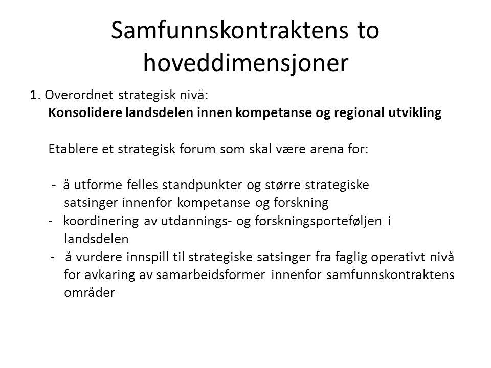 Samfunnskontraktens to hoveddimensjoner 1. Overordnet strategisk nivå: Konsolidere landsdelen innen kompetanse og regional utvikling Etablere et strat