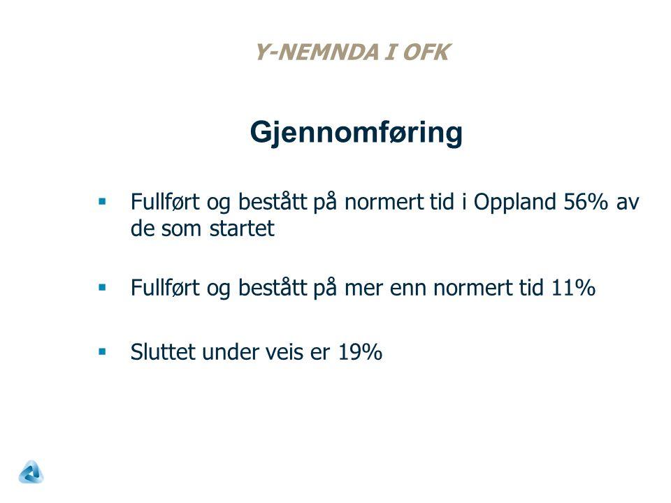 Y-NEMNDA I OFK  Fullført og bestått på normert tid i Oppland 56% av de som startet  Fullført og bestått på mer enn normert tid 11%  Sluttet under veis er 19% Gjennomføring