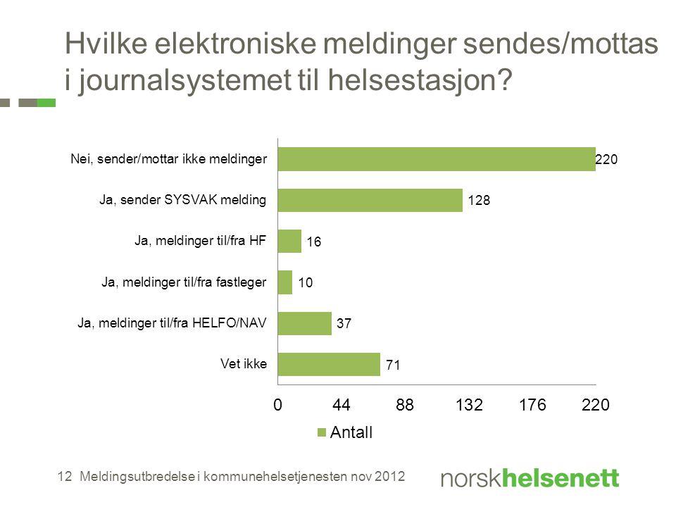Hvilke elektroniske meldinger sendes/mottas i journalsystemet til helsestasjon? Meldingsutbredelse i kommunehelsetjenesten nov 201212