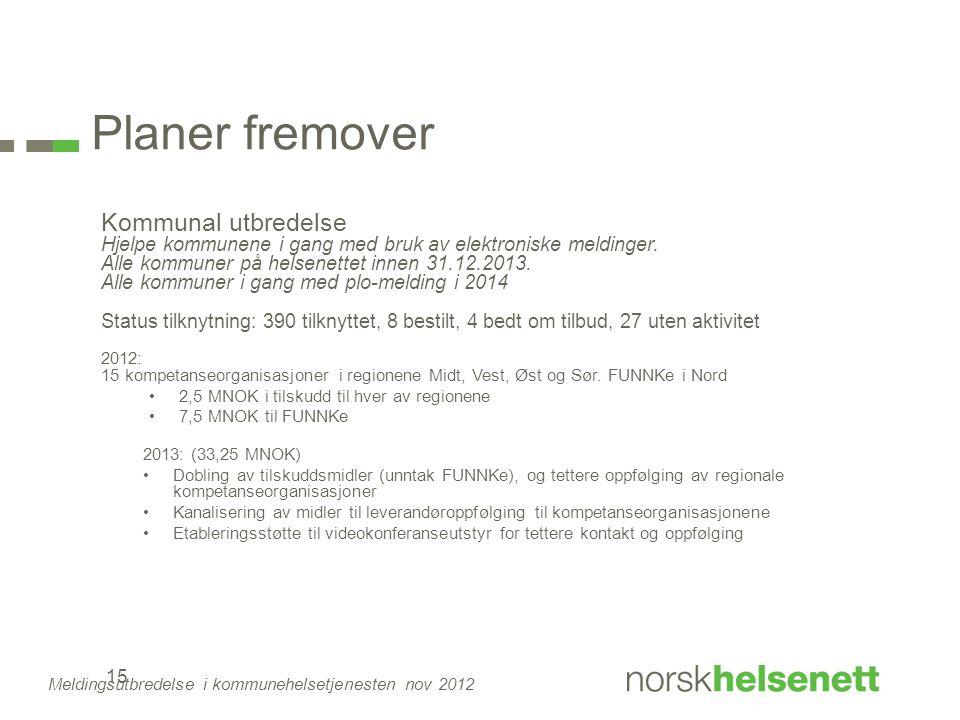 Planer fremover Kommunal utbredelse Hjelpe kommunene i gang med bruk av elektroniske meldinger. Alle kommuner på helsenettet innen 31.12.2013. Alle ko